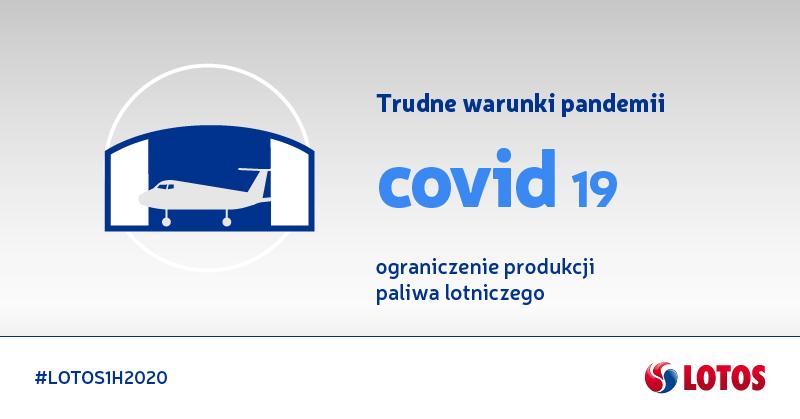Grafika Covid