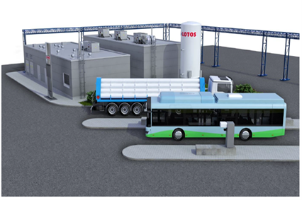 Project vision for hydrogen refuelling stations for vehicles and trailers